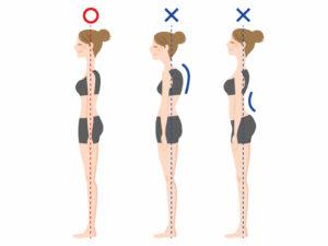 運動で腰痛いとなりやすい反り腰